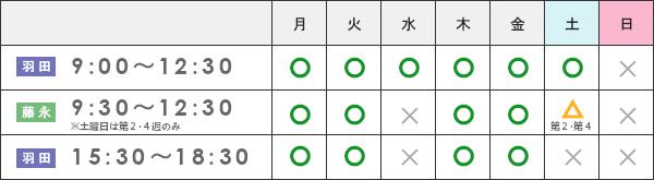 9:00~12:30/15:30~18:30/水曜・土曜午後休診/日曜休診